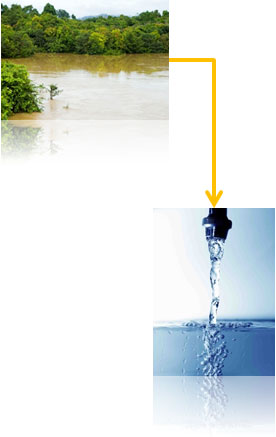 infra-water-treatment-chemicals